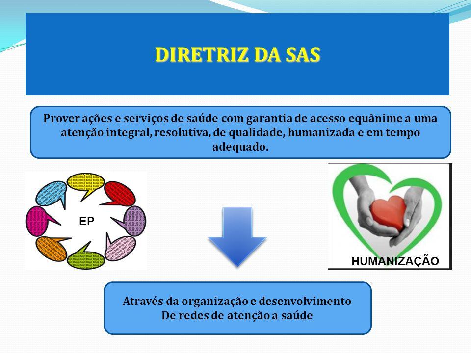 DIRETRIZ DA SAS Prover ações e serviços de saúde com garantia de acesso equânime a uma atenção integral, resolutiva, de qualidade, humanizada e em tem