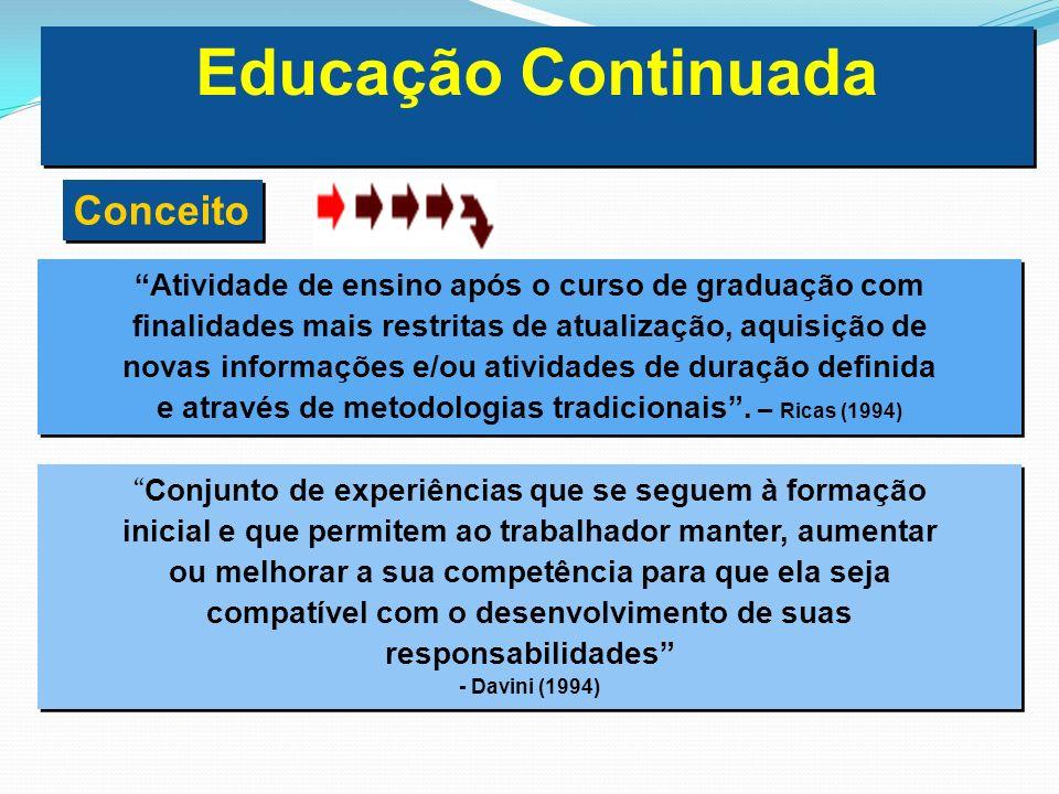 Conceito Atividade de ensino após o curso de graduação com finalidades mais restritas de atualização, aquisição de novas informações e/ou atividades d