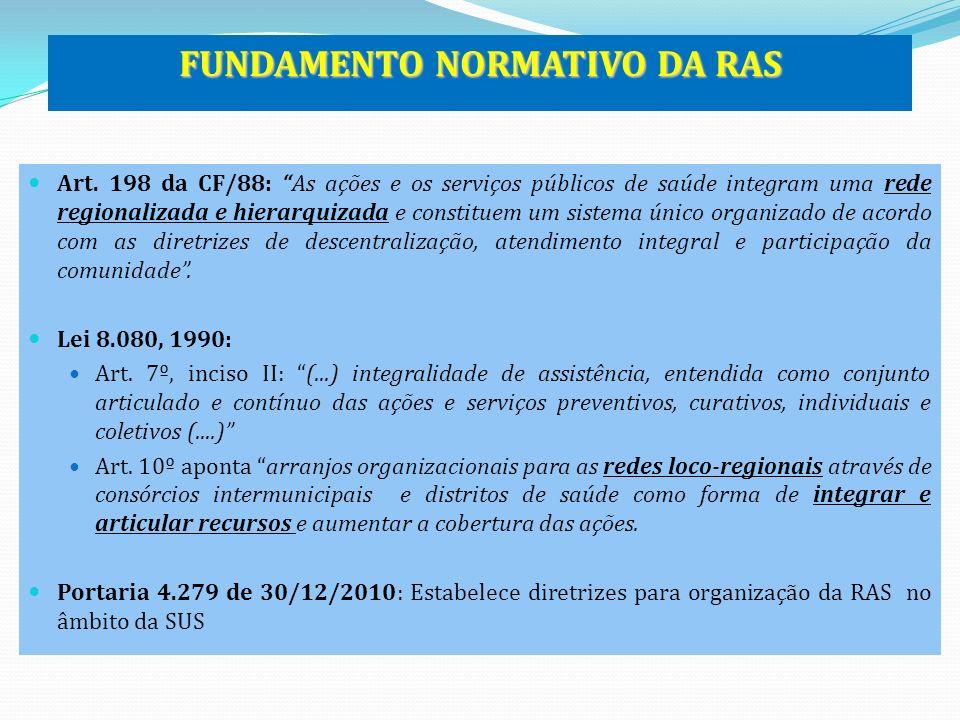 FUNDAMENTO NORMATIVO DA RAS Art. 198 da CF/88: As ações e os serviços públicos de saúde integram uma rede regionalizada e hierarquizada e constituem u