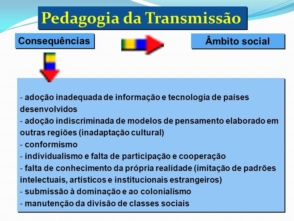 Pedagogia da Transmissão - adoção inadequada de informação e tecnologia de países desenvolvidos - adoção indiscriminada de modelos de pensamento elabo