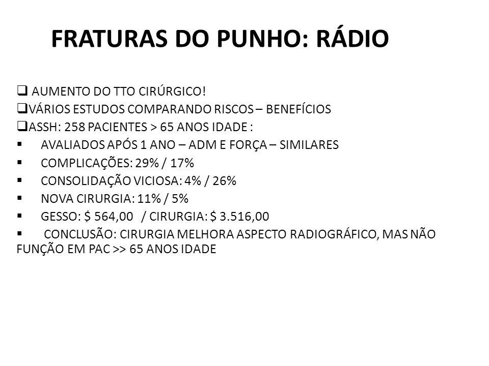 FRATURAS DO PUNHO: RÁDIO AUMENTO DO TTO CIRÚRGICO.