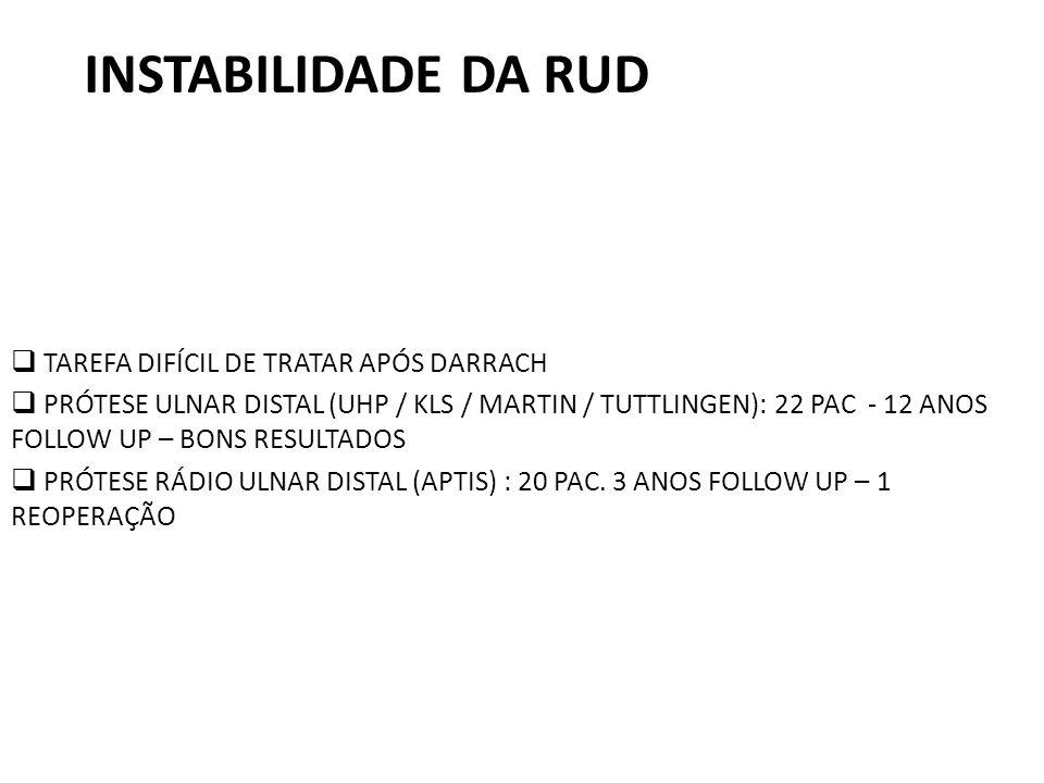 INSTABILIDADE DA RUD TAREFA DIFÍCIL DE TRATAR APÓS DARRACH PRÓTESE ULNAR DISTAL (UHP / KLS / MARTIN / TUTTLINGEN): 22 PAC - 12 ANOS FOLLOW UP – BONS RESULTADOS PRÓTESE RÁDIO ULNAR DISTAL (APTIS) : 20 PAC.