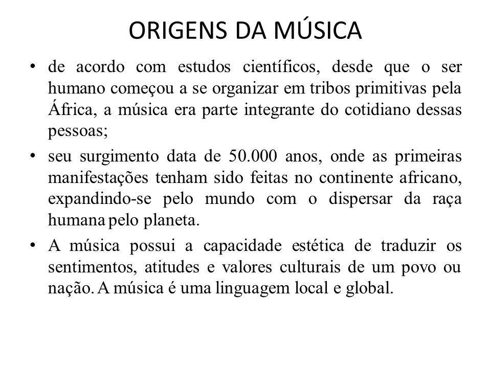 ORIGENS DA MÚSICA de acordo com estudos científicos, desde que o ser humano começou a se organizar em tribos primitivas pela África, a música era part