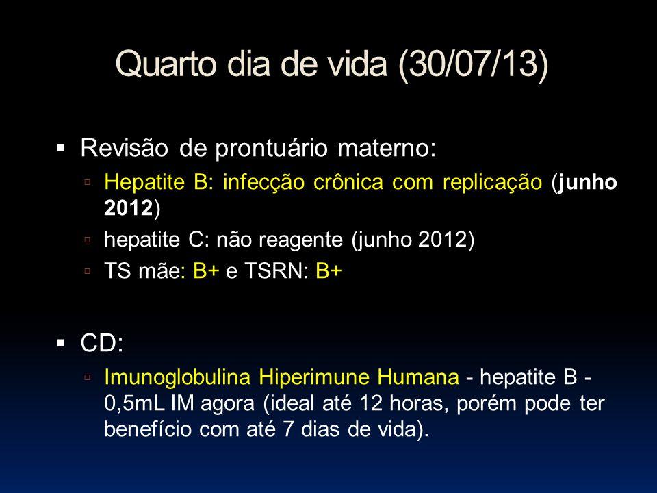 Quarto dia de vida (30/07/13) Revisão de prontuário materno: Hepatite B: infecção crônica com replicação (junho 2012) hepatite C: não reagente (junho 2012) TS mãe: B+ e TSRN: B+ CD: Imunoglobulina Hiperimune Humana - hepatite B - 0,5mL IM agora (ideal até 12 horas, porém pode ter benefício com até 7 dias de vida).