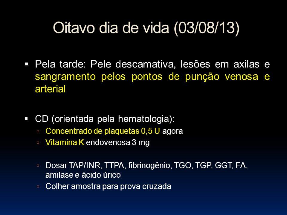 Oitavo dia de vida (03/08/13) Pela tarde: Pele descamativa, lesões em axilas e sangramento pelos pontos de punção venosa e arterial CD (orientada pela hematologia): Concentrado de plaquetas 0,5 U agora Vitamina K endovenosa 3 mg Dosar TAP/INR, TTPA, fibrinogênio, TGO, TGP, GGT, FA, amilase e ácido úrico Colher amostra para prova cruzada