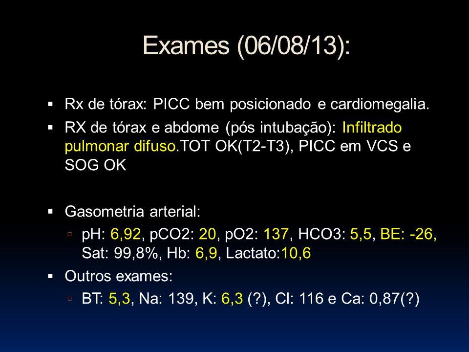 Exames (06/08/13): Rx de tórax: PICC bem posicionado e cardiomegalia. RX de tórax e abdome (pós intubação): Infiltrado pulmonar difuso.TOT OK(T2-T3),