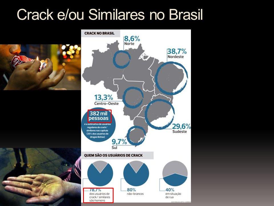 Crack e/ou Similares no Brasil