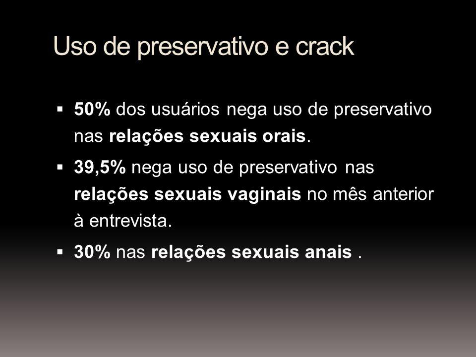 Uso de preservativo e crack 50% dos usuários nega uso de preservativo nas relações sexuais orais. 39,5% nega uso de preservativo nas relações sexuais