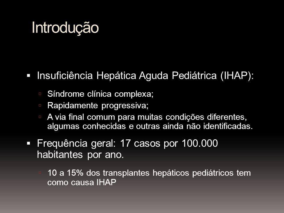 Introdução Insuficiência Hepática Aguda Pediátrica (IHAP): Síndrome clínica complexa; Rapidamente progressiva; A via final comum para muitas condições diferentes, algumas conhecidas e outras ainda não identificadas.