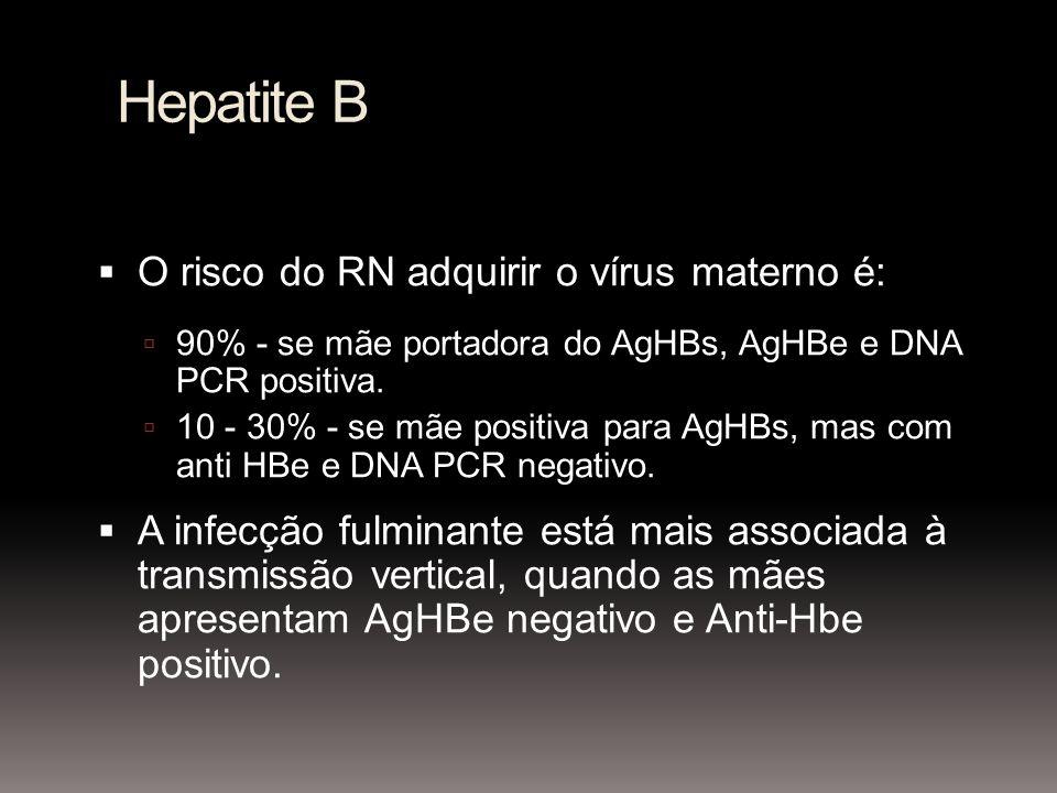 Hepatite B O risco do RN adquirir o vírus materno é: 90% - se mãe portadora do AgHBs, AgHBe e DNA PCR positiva. 10 - 30% - se mãe positiva para AgHBs,