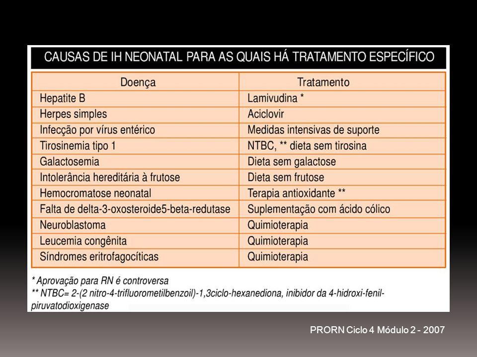 PRORN Ciclo 4 Módulo 2 - 2007