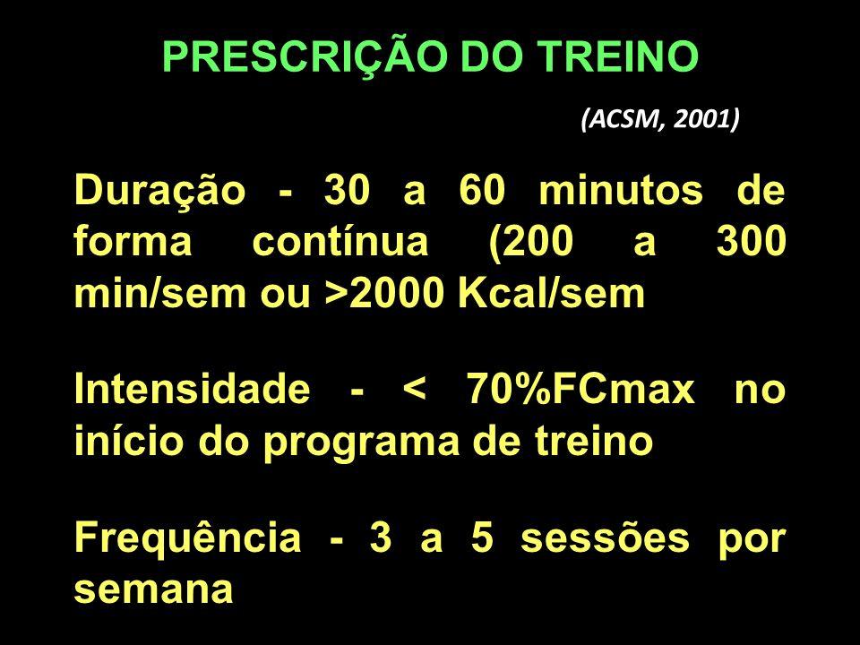 Duração - 30 a 60 minutos de forma contínua (200 a 300 min/sem ou >2000 Kcal/sem Intensidade - < 70%FCmax no início do programa de treino Frequência - 3 a 5 sessões por semana PRESCRIÇÃO DO TREINO (ACSM, 2001)
