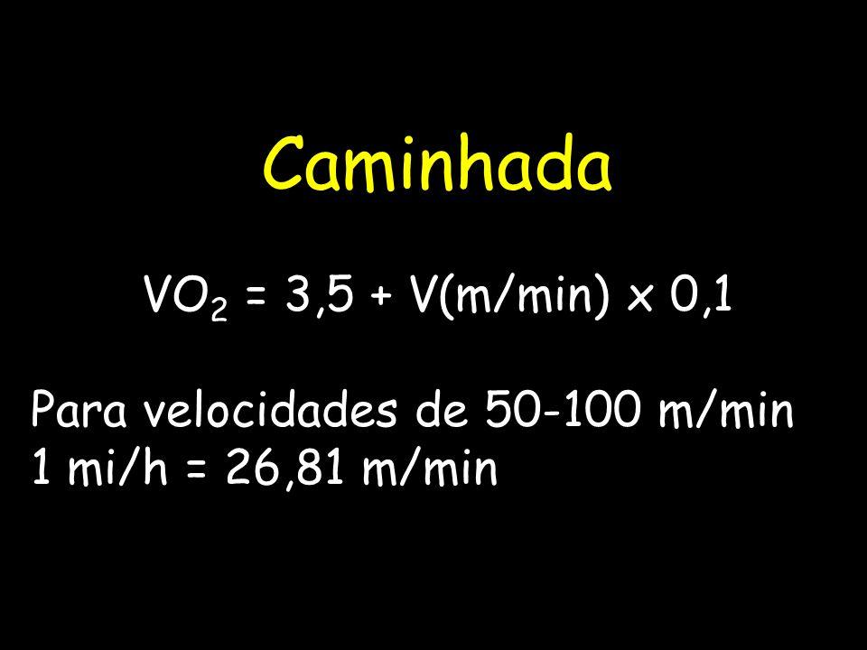 Caminhada VO 2 = 3,5 + V(m/min) x 0,1 Para velocidades de 50-100 m/min 1 mi/h = 26,81 m/min