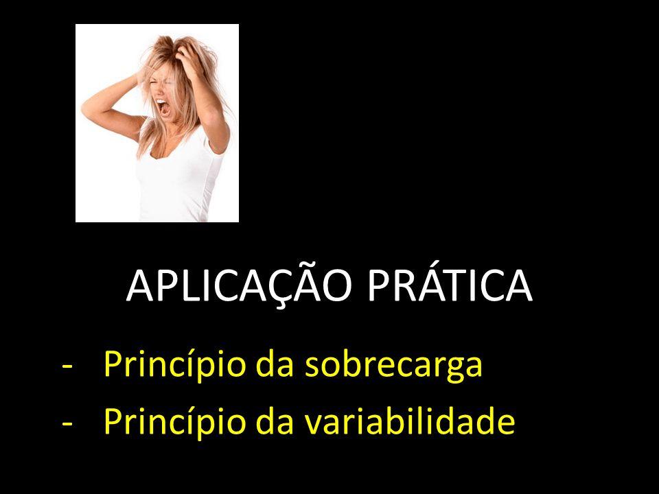 APLICAÇÃO PRÁTICA -Princípio da sobrecarga -Princípio da variabilidade