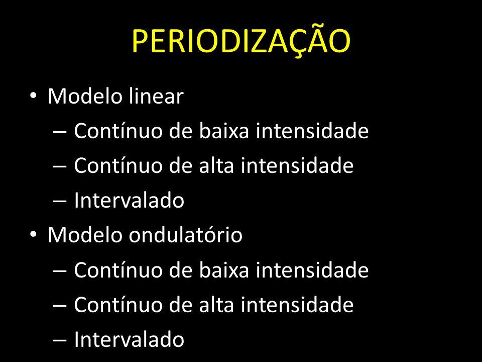 PERIODIZAÇÃO Modelo linear – Contínuo de baixa intensidade – Contínuo de alta intensidade – Intervalado Modelo ondulatório – Contínuo de baixa intensidade – Contínuo de alta intensidade – Intervalado