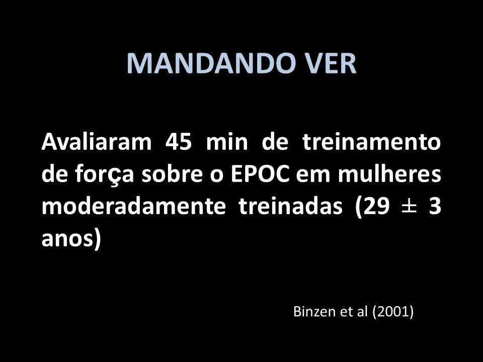 Avaliaram 45 min de treinamento de for ç a sobre o EPOC em mulheres moderadamente treinadas (29 ± 3 anos) Binzen CA, Swan PD, Manore MM.