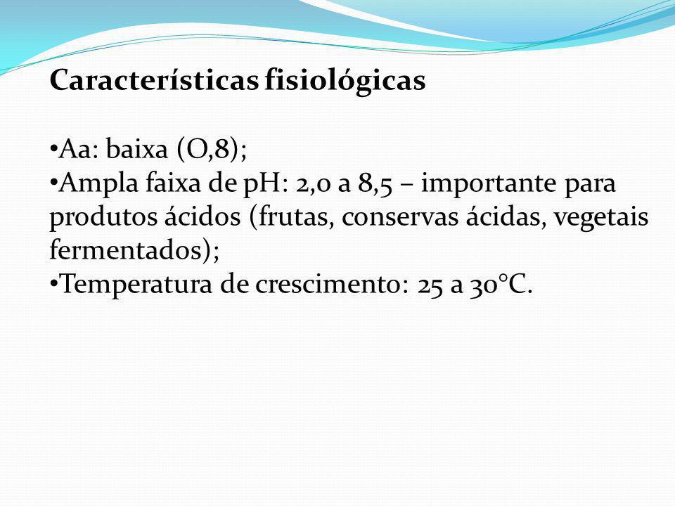 Características fisiológicas Aa: baixa (O,8); Ampla faixa de pH: 2,0 a 8,5 – importante para produtos ácidos (frutas, conservas ácidas, vegetais fermentados); Temperatura de crescimento: 25 a 30°C.