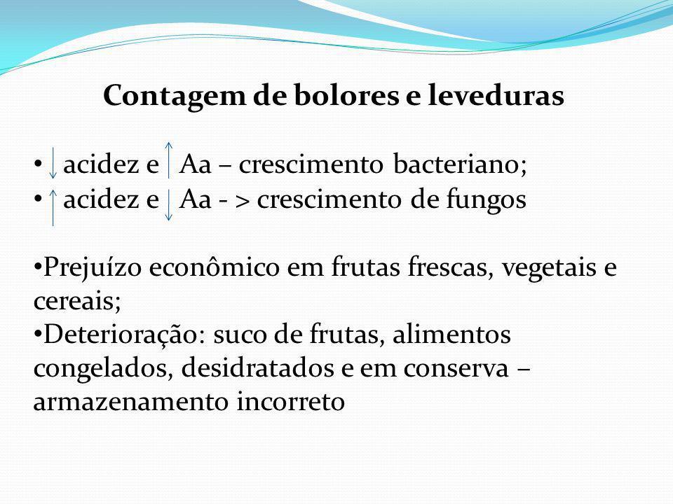 Contagem de bolores e leveduras acidez e Aa – crescimento bacteriano; acidez e Aa - > crescimento de fungos Prejuízo econômico em frutas frescas, vegetais e cereais; Deterioração: suco de frutas, alimentos congelados, desidratados e em conserva – armazenamento incorreto