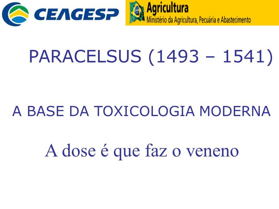 PARACELSUS (1493 – 1541) A BASE DA TOXICOLOGIA MODERNA A dose é que faz o veneno