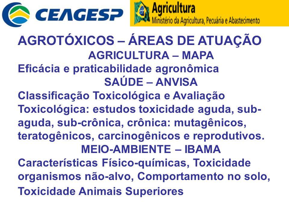 AGROTÓXICOS – ÁREAS DE ATUAÇÃO AGRICULTURA – MAPA Eficácia e praticabilidade agronômica SAÚDE – ANVISA Classificação Toxicológica e Avaliação Toxicoló