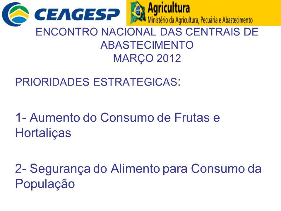 ENCONTRO NACIONAL DAS CENTRAIS DE ABASTECIMENTO MARÇO 2012 PRIORIDADES ESTRATEGICAS : 1- Aumento do Consumo de Frutas e Hortaliças 2- Segurança do Ali