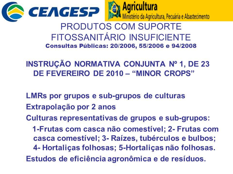 PRODUTOS COM SUPORTE FITOSSANITÁRIO INSUFICIENTE Consultas Públicas: 20/2006, 55/2006 e 94/2008 INSTRUÇÃO NORMATIVA CONJUNTA Nº 1, DE 23 DE FEVEREIRO