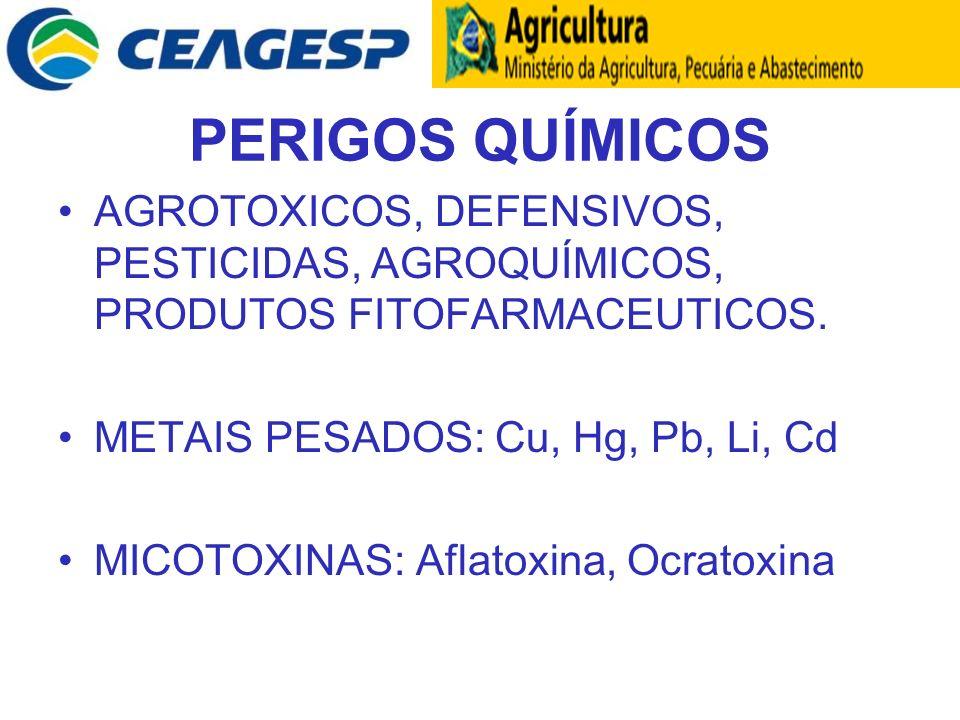 PERIGOS QUÍMICOS AGROTOXICOS, DEFENSIVOS, PESTICIDAS, AGROQUÍMICOS, PRODUTOS FITOFARMACEUTICOS. METAIS PESADOS: Cu, Hg, Pb, Li, Cd MICOTOXINAS: Aflato