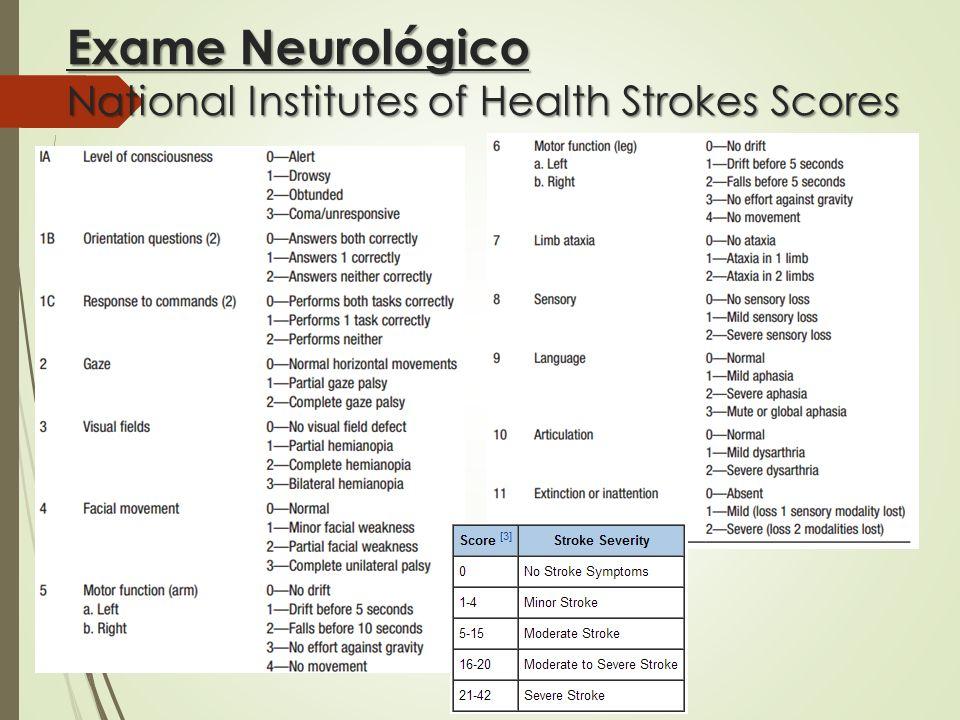 Exame Neurológico National Institutes of Health Strokes Scores