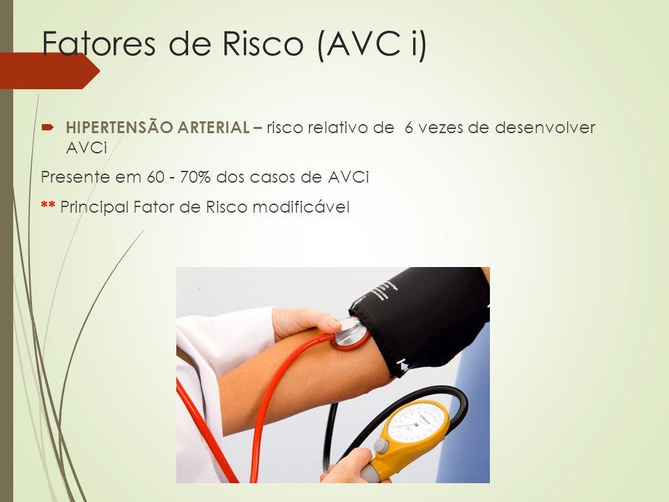 Fatores de Risco (AVC i) DIABETES MELITO - fator de risco independente, com risco relativo de 4 vezes de desenvolver AVCi - um dos principais** Presente em 23% dos casos de AVCi Diretamente – processo aterosclerose Indiretamente – fator de risco para HAS