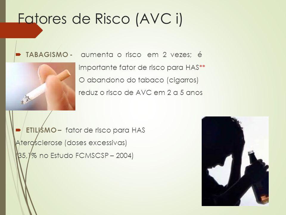 Fatores de Risco (AVC i) TABAGISMO - aumenta o risco em 2 vezes; é importante fator de risco para HAS** O abandono do tabaco (cigarros) reduz o risco