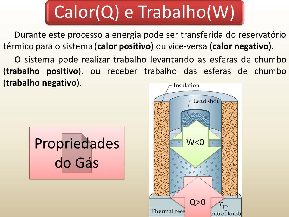W>0 Q<0 W<0 Calor(Q) e Trabalho(W) Durante este processo a energia pode ser transferida do reservatório térmico para o sistema (calor positivo) ou vic