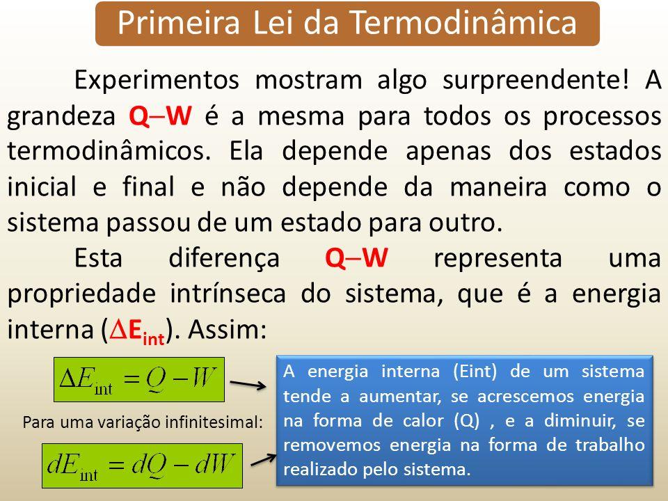 Primeira Lei da Termodinâmica Experimentos mostram algo surpreendente! A grandeza Q W é a mesma para todos os processos termodinâmicos. Ela depende ap