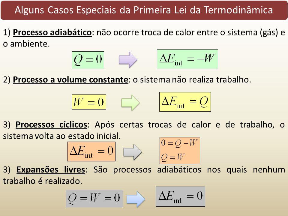 Alguns Casos Especiais da Primeira Lei da Termodinâmica 1) Processo adiabático: não ocorre troca de calor entre o sistema (gás) e o ambiente. 2) Proce