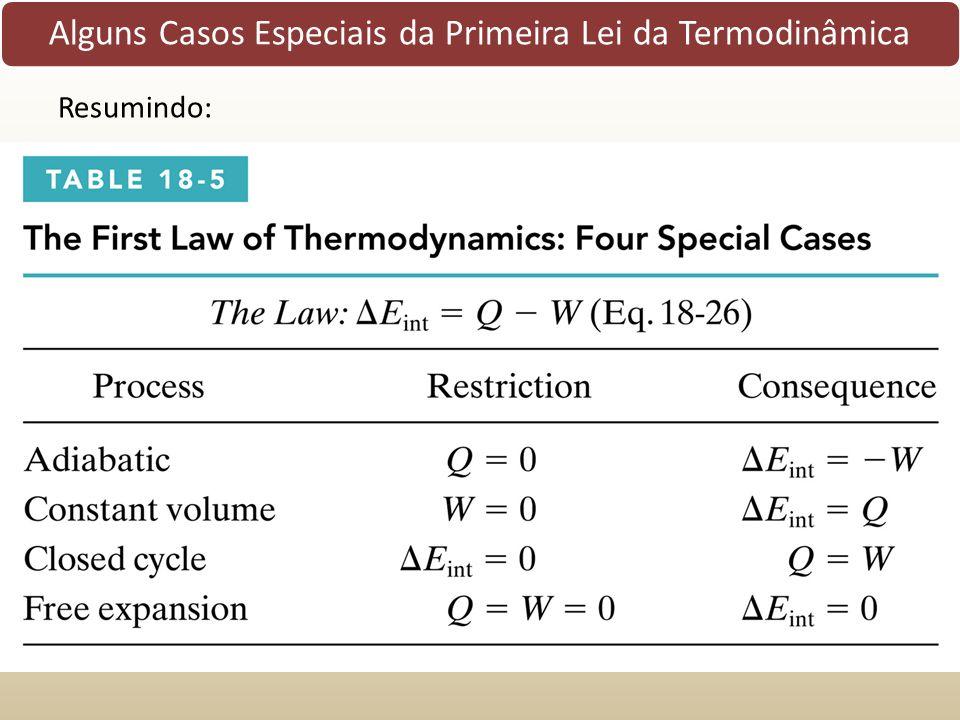 Alguns Casos Especiais da Primeira Lei da Termodinâmica Resumindo: