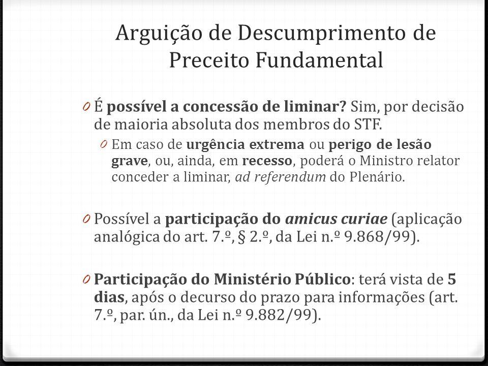 0 Quorum para (art.