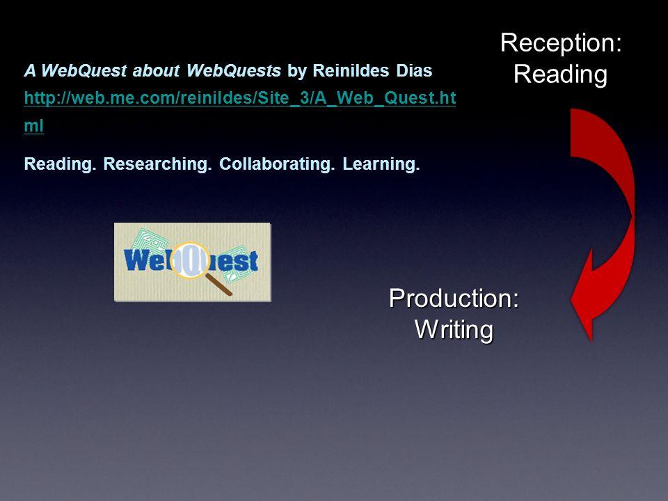 Reception:Reading Production:Writing A WebQuest about WebQuests by Reinildes Dias http://web.me.com/reinildes/Site_3/A_Web_Quest.ht ml Reading.