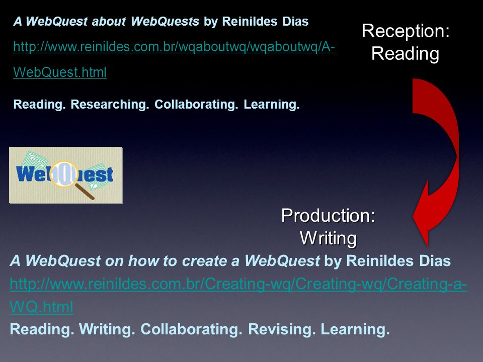 Reception:Reading Production:Writing A WebQuest on how to create a WebQuest by Reinildes Dias http://www.reinildes.com.br/Creating-wq/Creating-wq/Crea