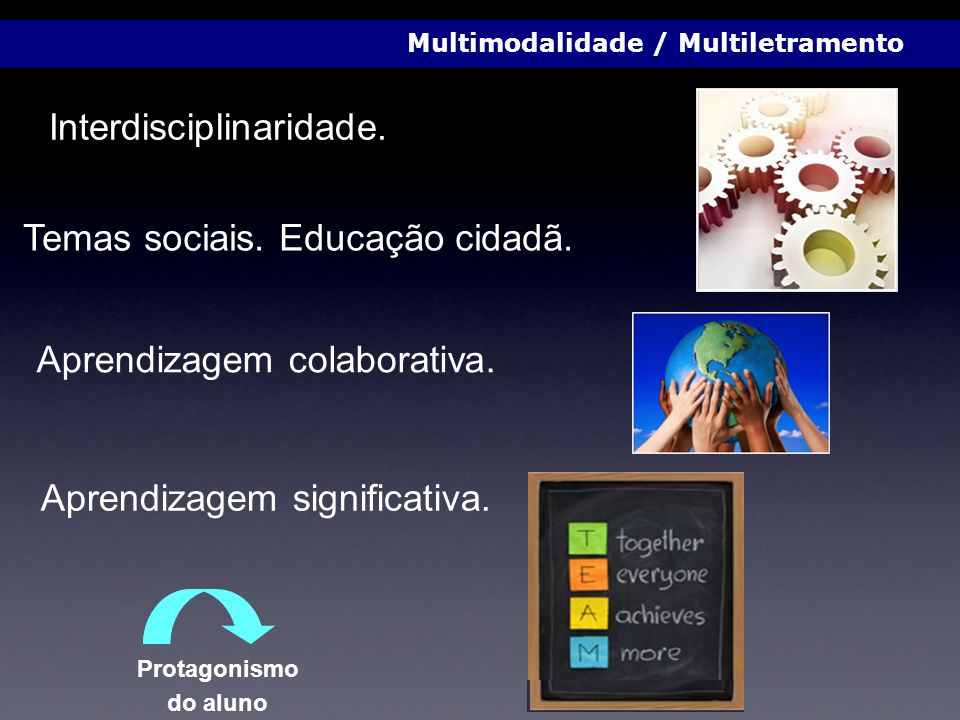 Interdisciplinaridade.Temas sociais. Educação cidadã.