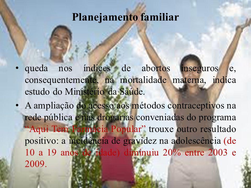 Planejamento familiar queda nos índices de abortos inseguros e, consequentemente, na mortalidade materna, indica estudo do Ministério da Saúde.