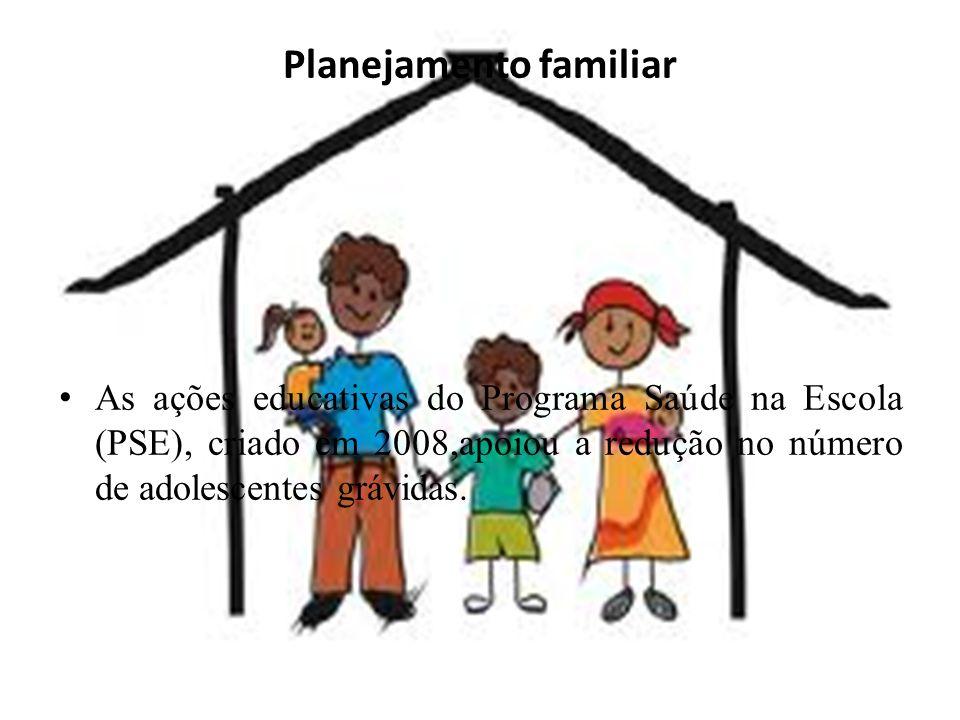 Planejamento familiar As ações educativas do Programa Saúde na Escola (PSE), criado em 2008,apoiou a redução no número de adolescentes grávidas.