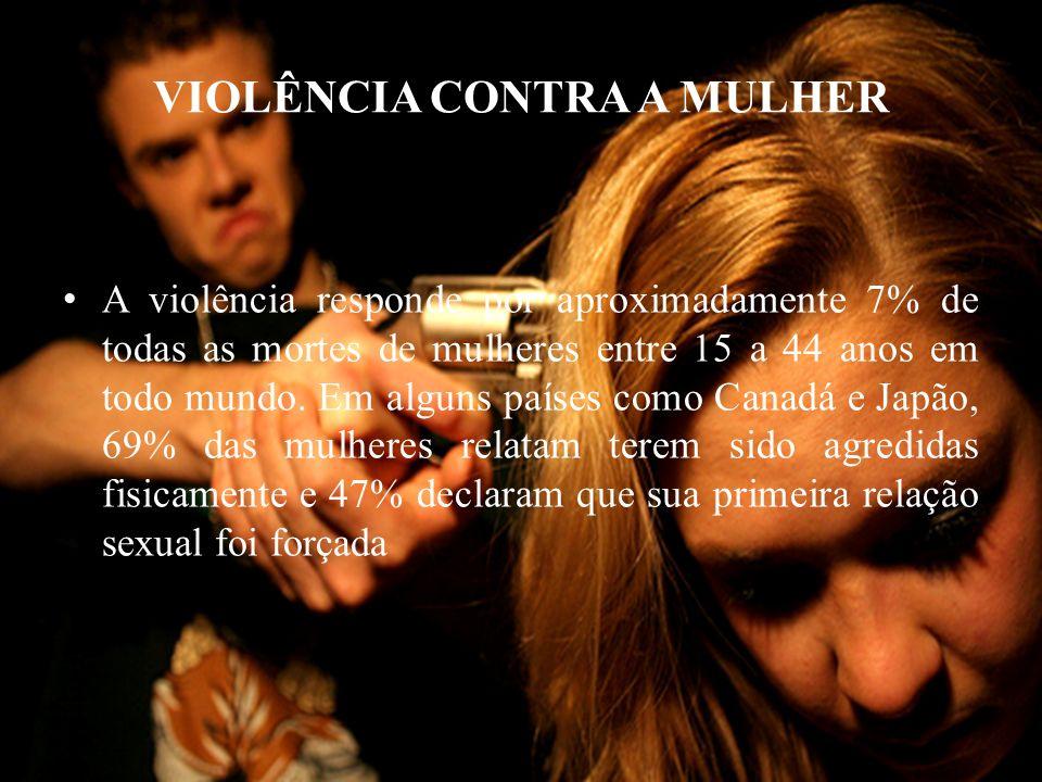 VIOLÊNCIA CONTRA A MULHER A violência responde por aproximadamente 7% de todas as mortes de mulheres entre 15 a 44 anos em todo mundo.