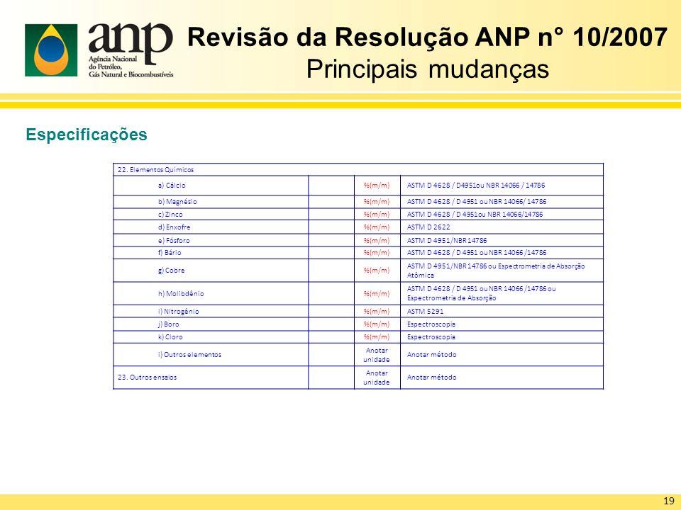 Revisão da Resolução ANP n° 10/2007 Principais mudanças Especificações 19 22. Elementos Químicos a) Cálcio%(m/m)ASTM D 4628 / D4951ou NBR 14066 / 1478
