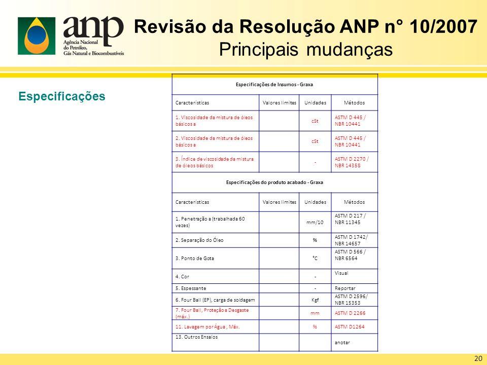 Revisão da Resolução ANP n° 10/2007 Principais mudanças Especificações 20 Especificações de Insumos - Graxa CaracterísticasValores limitesUnidadesMétodos 1.
