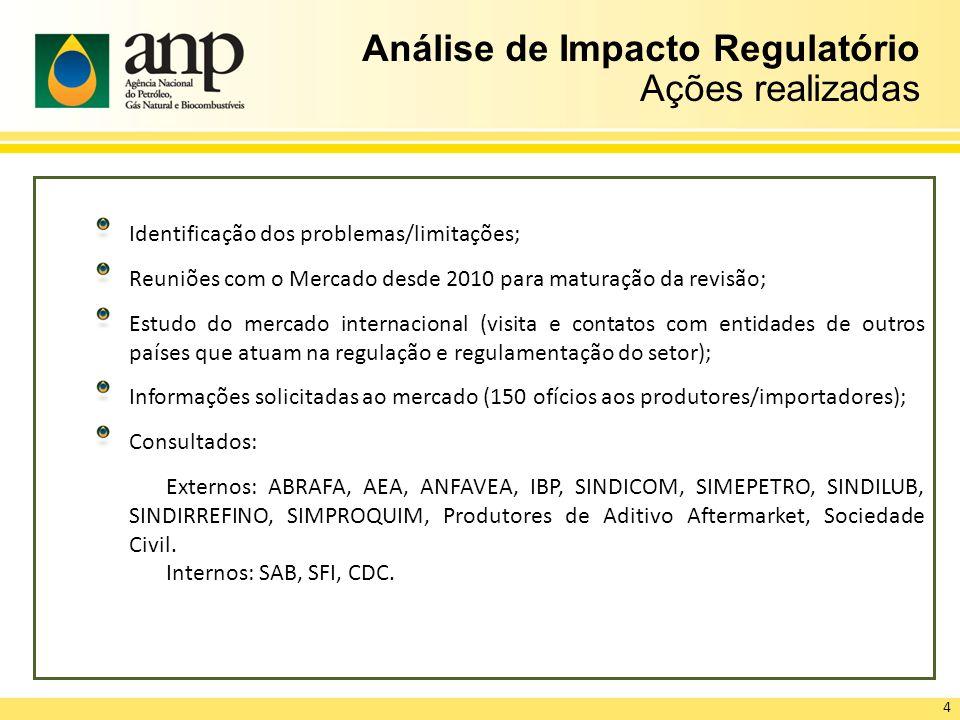 Identificação dos problemas/limitações; Reuniões com o Mercado desde 2010 para maturação da revisão; Estudo do mercado internacional (visita e contato