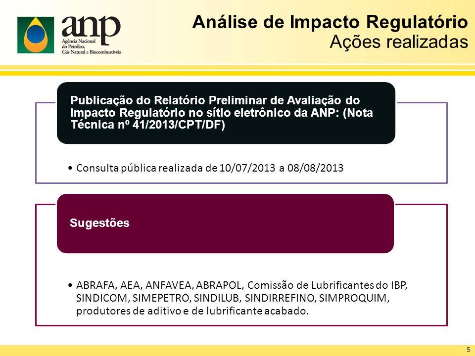 Análise de Impacto Regulatório Ações realizadas Consulta pública realizada de 10/07/2013 a 08/08/2013 Publicação do Relatório Preliminar de Avaliação do Impacto Regulatório no sítio eletrônico da ANP: (Nota Técnica nº 41/2013/CPT/DF) ABRAFA, AEA, ANFAVEA, ABRAPOL, Comissão de Lubrificantes do IBP, SINDICOM, SIMEPETRO, SINDILUB, SINDIRREFINO, SIMPROQUIM, produtores de aditivo e de lubrificante acabado.