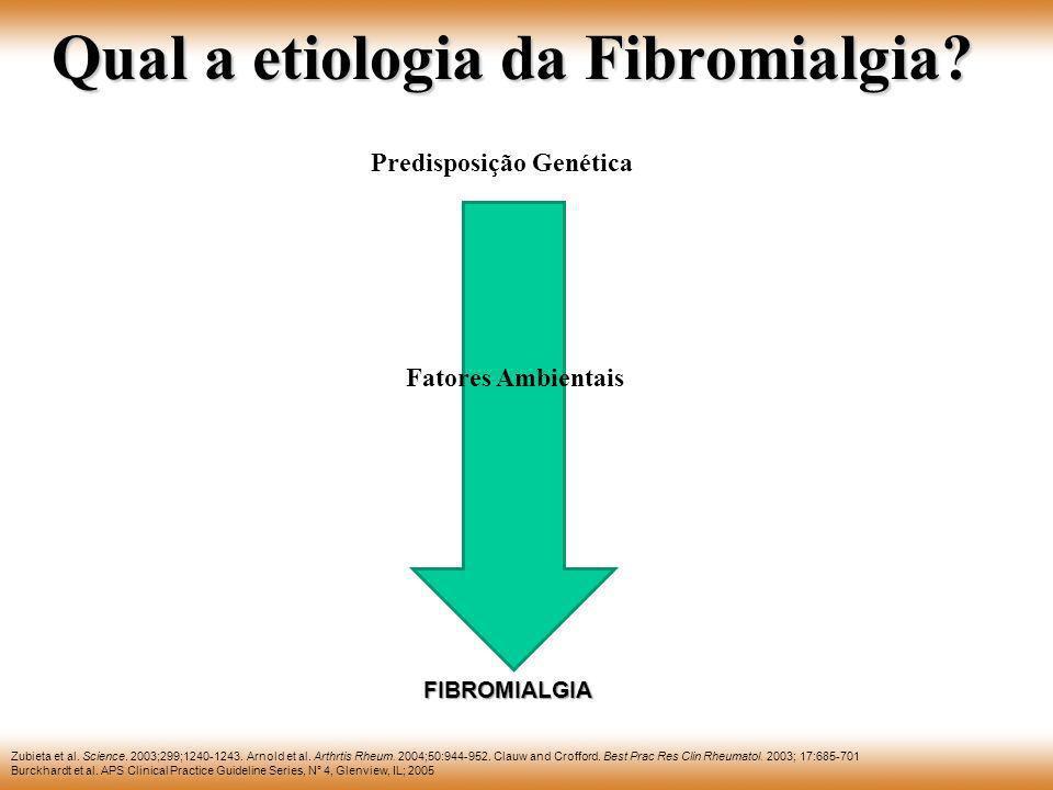 Qual a etiologia da Fibromialgia? Predisposição Genética Zubieta et al. Science. 2003;299;1240-1243. Arnold et al. Arthrtis Rheum. 2004;50:944-952. Cl