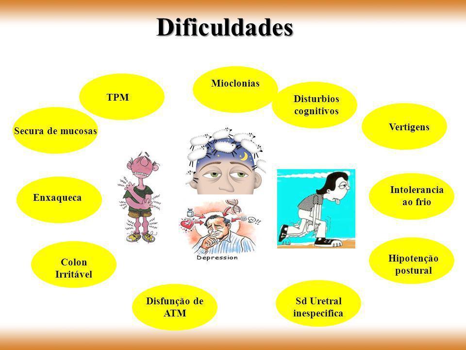 TPM Enxaqueca Colon Irritável Disfunção de ATM Disturbios cognitivos Vertigens Hipotenção postural Sd Uretral inespecifica Secura de mucosas Dificulda
