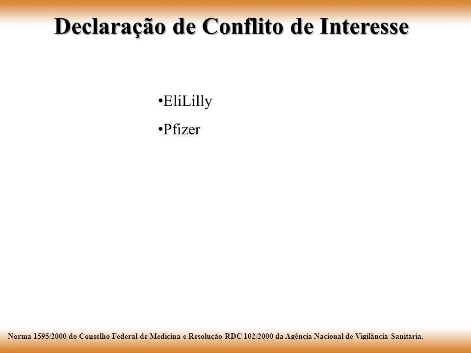 Declaração de Conflito de Interesse Norma 1595/2000 do Conselho Federal de Medicina e Resolução RDC 102/2000 da Agência Nacional de Vigilância Sanitár
