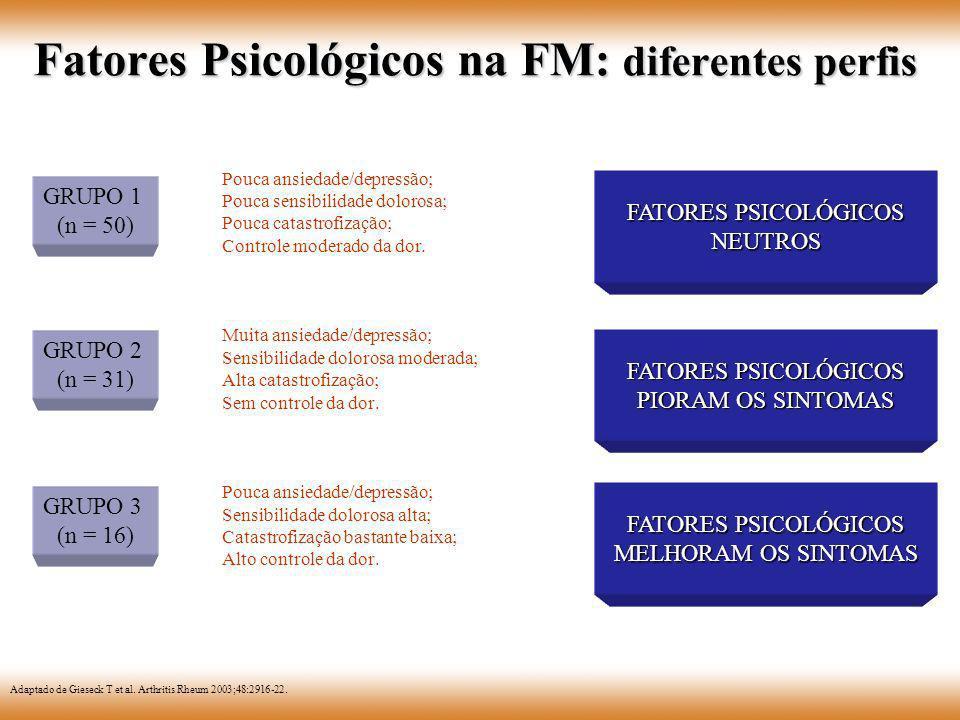 Fatores Psicológicos na FM: diferentes perfis Pouca ansiedade/depressão; Pouca sensibilidade dolorosa; Pouca catastrofização; Controle moderado da dor