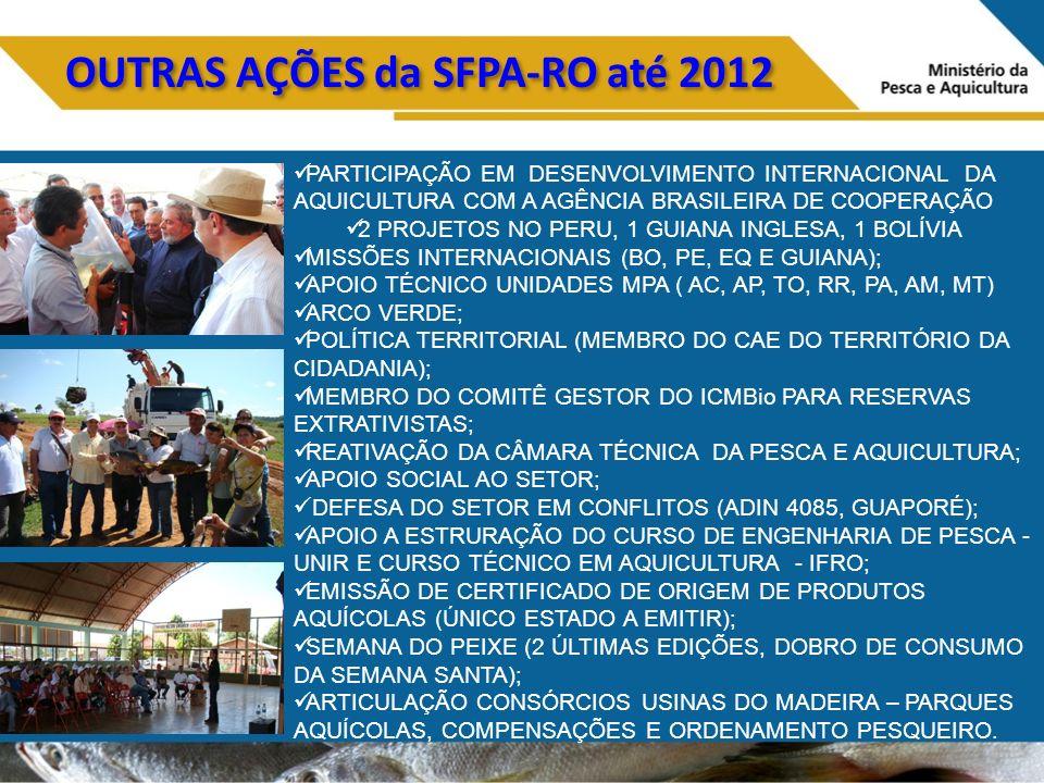 OUTRAS AÇÕES da SFPA-RO até 2012 PARTICIPAÇÃO EM DESENVOLVIMENTO INTERNACIONAL DA AQUICULTURA COM A AGÊNCIA BRASILEIRA DE COOPERAÇÃO 2 PROJETOS NO PERU, 1 GUIANA INGLESA, 1 BOLÍVIA MISSÕES INTERNACIONAIS (BO, PE, EQ E GUIANA); APOIO TÉCNICO UNIDADES MPA ( AC, AP, TO, RR, PA, AM, MT) ARCO VERDE; POLÍTICA TERRITORIAL (MEMBRO DO CAE DO TERRITÓRIO DA CIDADANIA); MEMBRO DO COMITÊ GESTOR DO ICMBio PARA RESERVAS EXTRATIVISTAS; REATIVAÇÃO DA CÂMARA TÉCNICA DA PESCA E AQUICULTURA; APOIO SOCIAL AO SETOR; DEFESA DO SETOR EM CONFLITOS (ADIN 4085, GUAPORÉ); APOIO A ESTRURAÇÃO DO CURSO DE ENGENHARIA DE PESCA - UNIR E CURSO TÉCNICO EM AQUICULTURA - IFRO; EMISSÃO DE CERTIFICADO DE ORIGEM DE PRODUTOS AQUÍCOLAS (ÚNICO ESTADO A EMITIR); SEMANA DO PEIXE (2 ÚLTIMAS EDIÇÕES, DOBRO DE CONSUMO DA SEMANA SANTA); ARTICULAÇÃO CONSÓRCIOS USINAS DO MADEIRA – PARQUES AQUÍCOLAS, COMPENSAÇÕES E ORDENAMENTO PESQUEIRO.